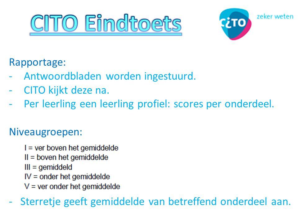 CITO Eindtoets Rapportage: Antwoordbladen worden ingestuurd.