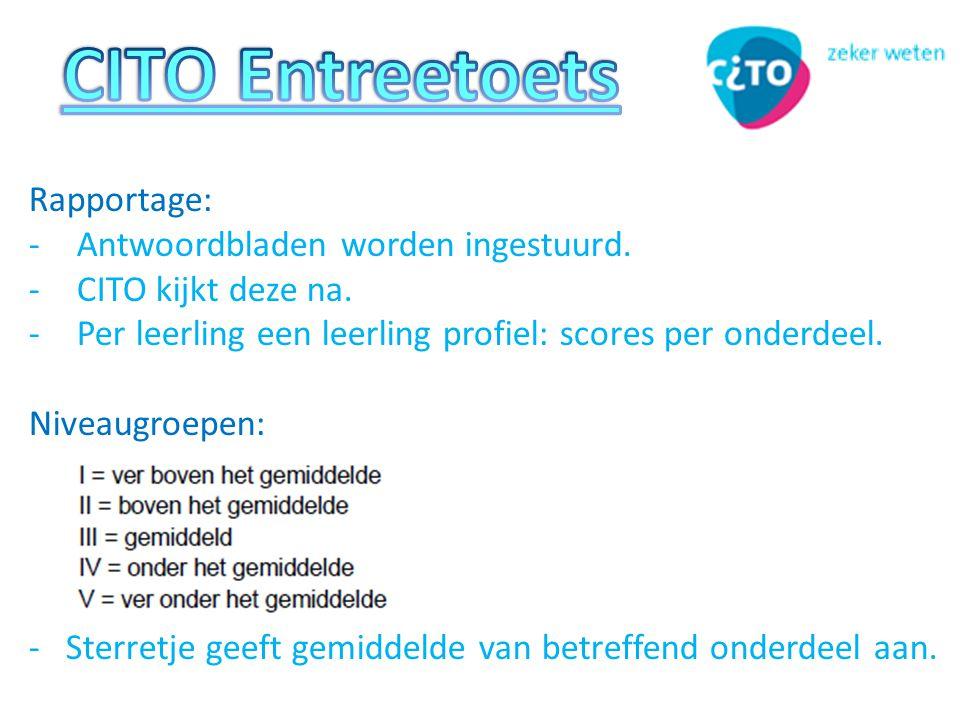 CITO Entreetoets Rapportage: Antwoordbladen worden ingestuurd.