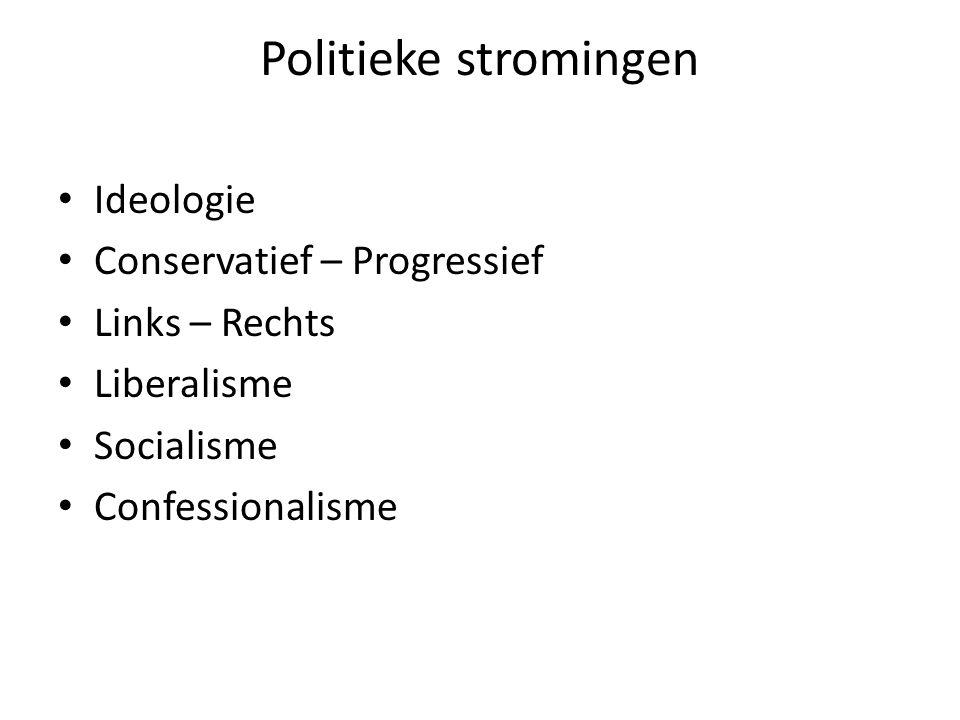 Politieke stromingen Ideologie Conservatief – Progressief