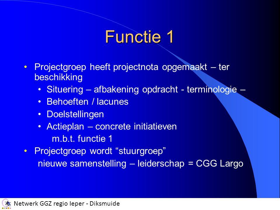Functie 1 Projectgroep heeft projectnota opgemaakt – ter beschikking