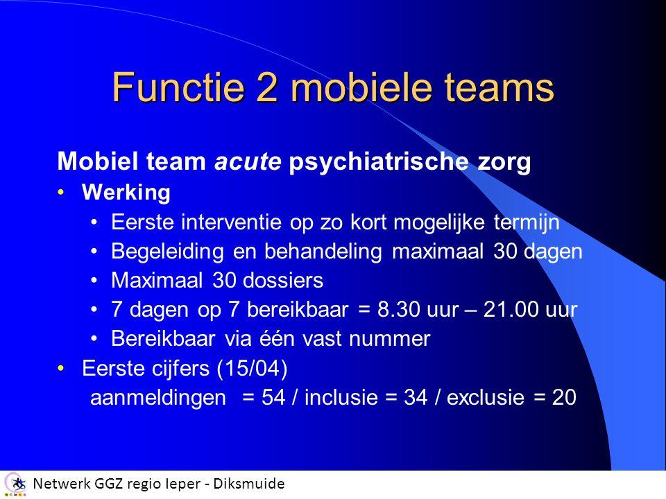 Functie 2 mobiele teams Mobiel team acute psychiatrische zorg Werking