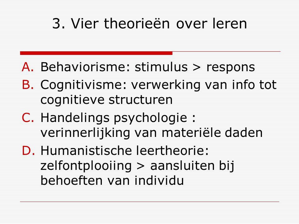 3. Vier theorieën over leren