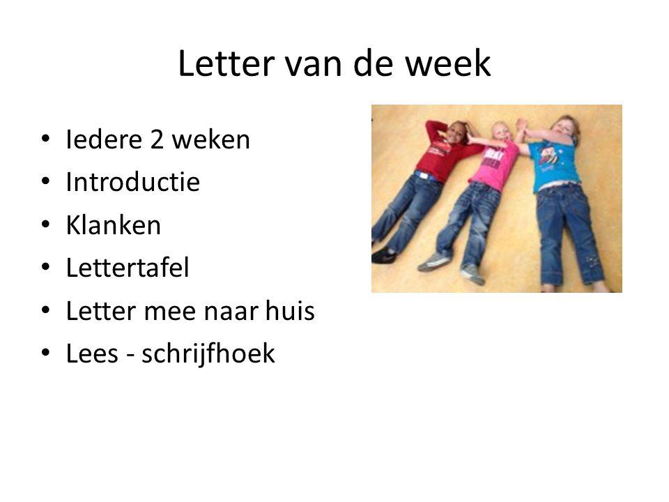 Letter van de week Iedere 2 weken Introductie Klanken Lettertafel