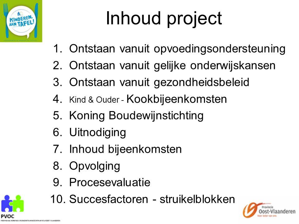 15-10-10 Inhoud project.