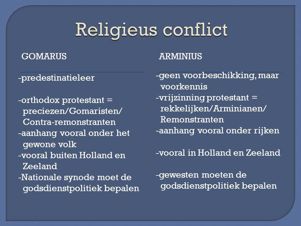 Religieus conflict Gomarus Arminius