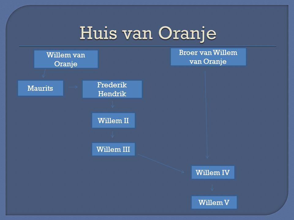 Broer van Willem van Oranje