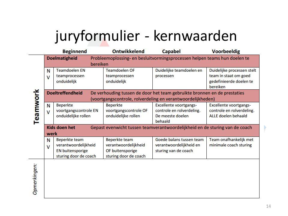 juryformulier - kernwaarden