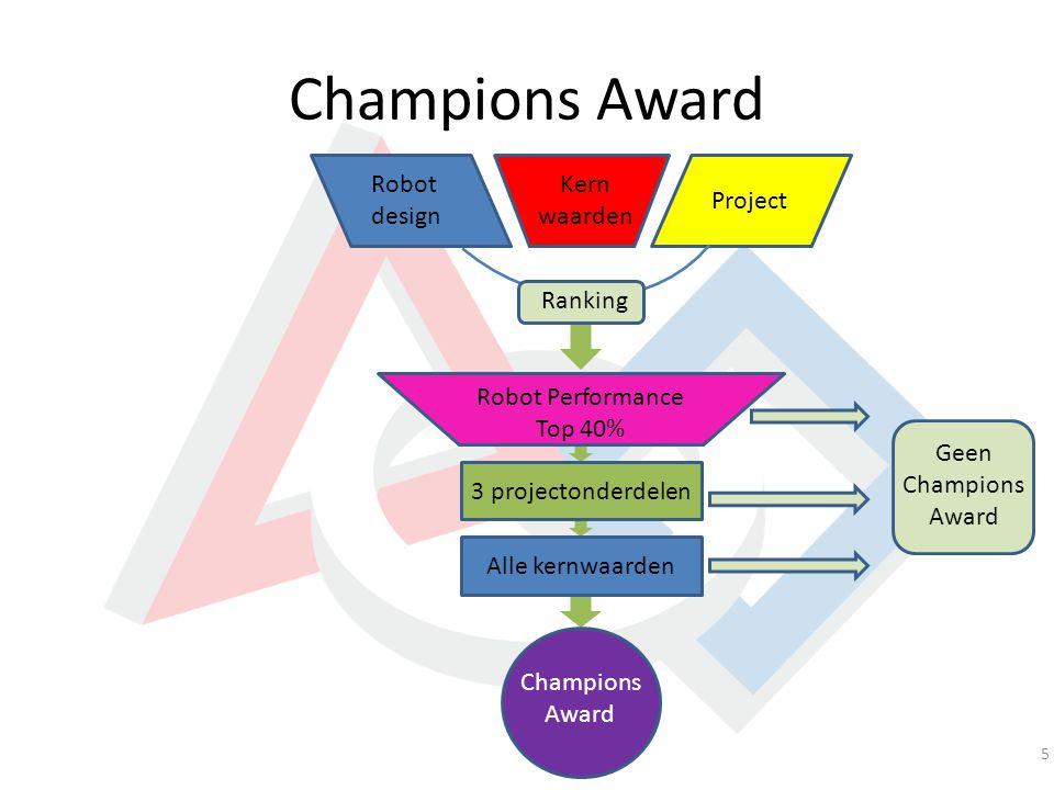 Champions Award Robot design Kern waarden Project Ranking