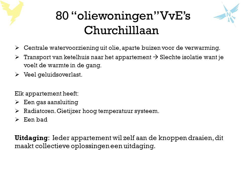 80 oliewoningen VvE's Churchilllaan