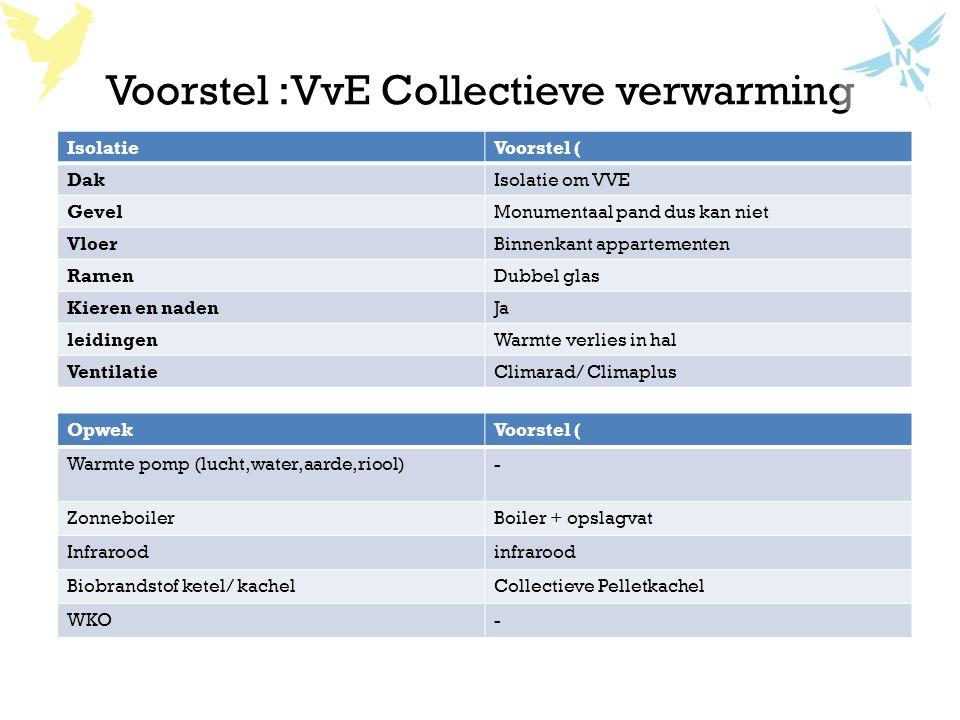 Voorstel :VvE Collectieve verwarming