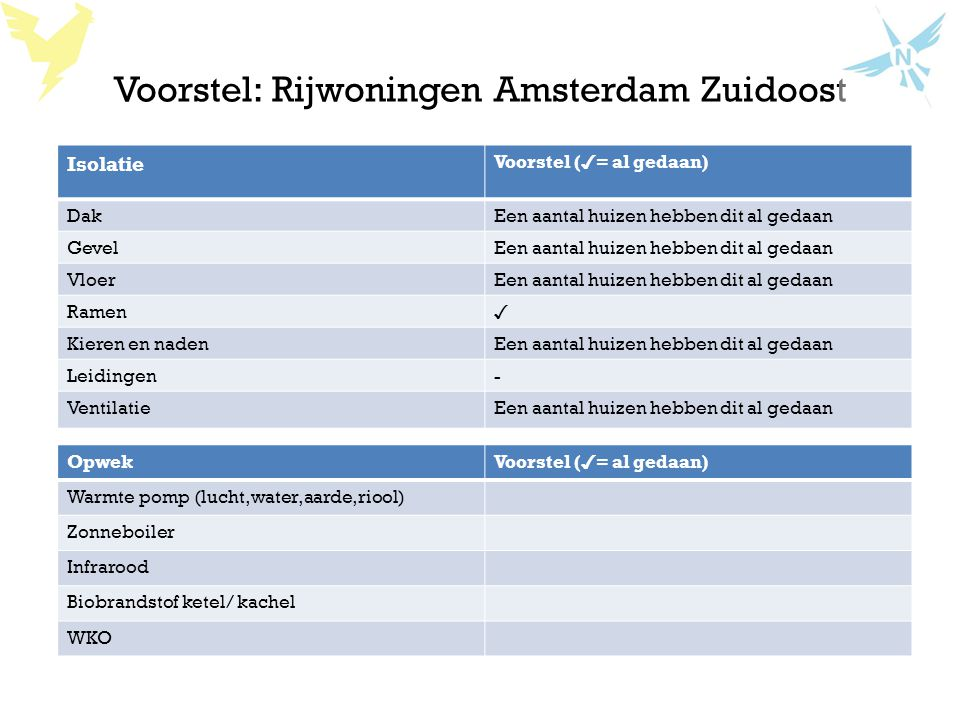 Voorstel: Rijwoningen Amsterdam Zuidoost