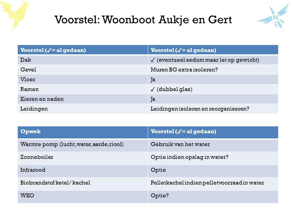 Voorstel: Woonboot Aukje en Gert