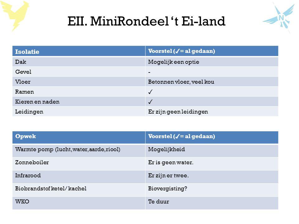 EII. MiniRondeel 't Ei-land