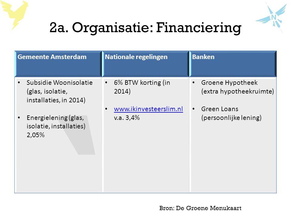 2a. Organisatie: Financiering