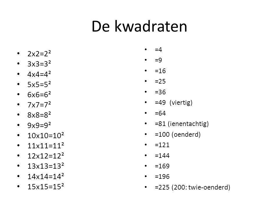 De kwadraten 2x2=2² 3x3=3² 4x4=4² 5x5=5² 6x6=6² 7x7=7² 8x8=8² 9x9=9²