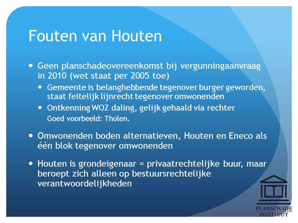 Fouten van Houten Geen planschadeovereenkomst bij vergunningaanvraag in 2010 (wet staat per 2005 toe)