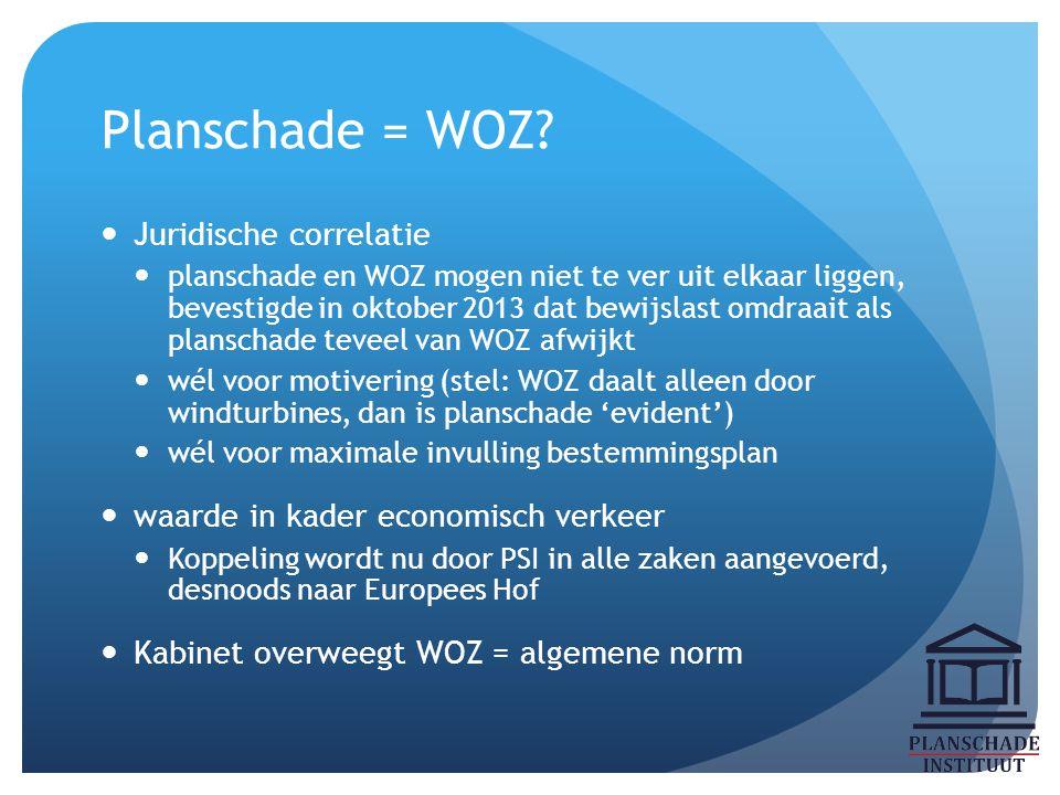 Planschade = WOZ Juridische correlatie