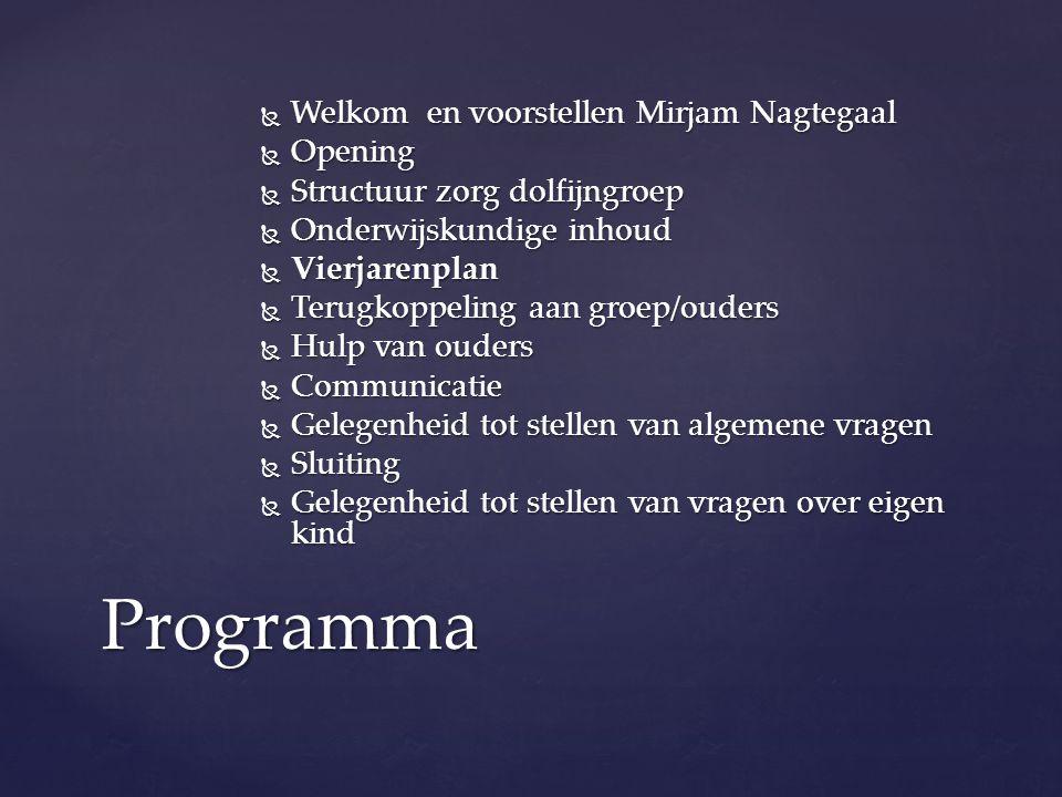 Programma Welkom en voorstellen Mirjam Nagtegaal Opening