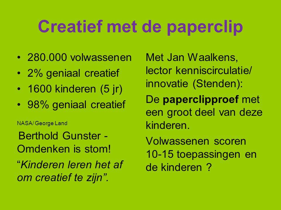 Creatief met de paperclip