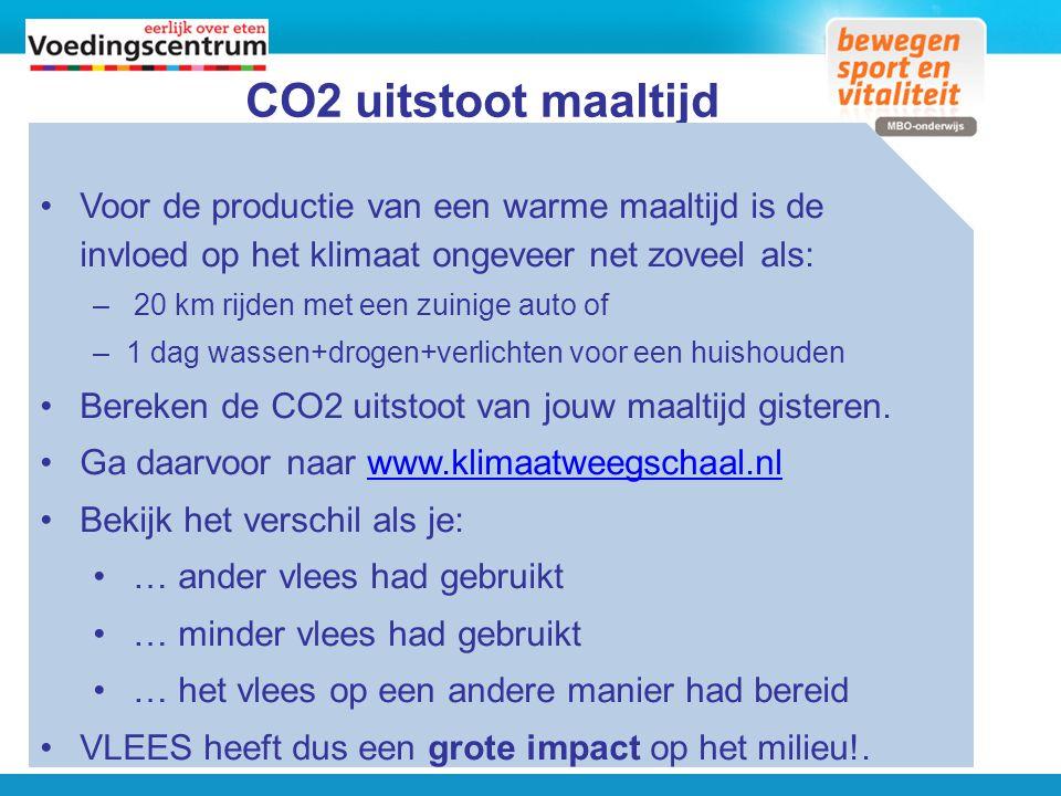 CO2 uitstoot maaltijd Voor de productie van een warme maaltijd is de invloed op het klimaat ongeveer net zoveel als: