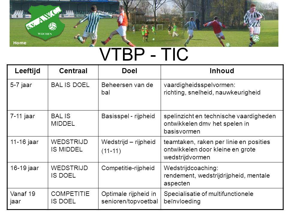 VTBP - TIC Leeftijd Centraal Doel Inhoud 5-7 jaar BAL IS DOEL