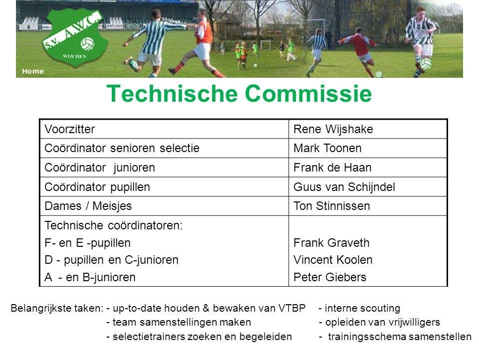 Technische Commissie Voorzitter Rene Wijshake