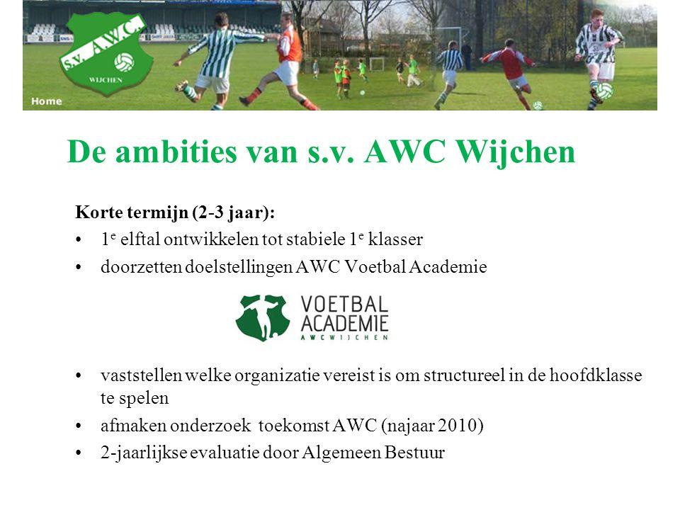 De ambities van s.v. AWC Wijchen
