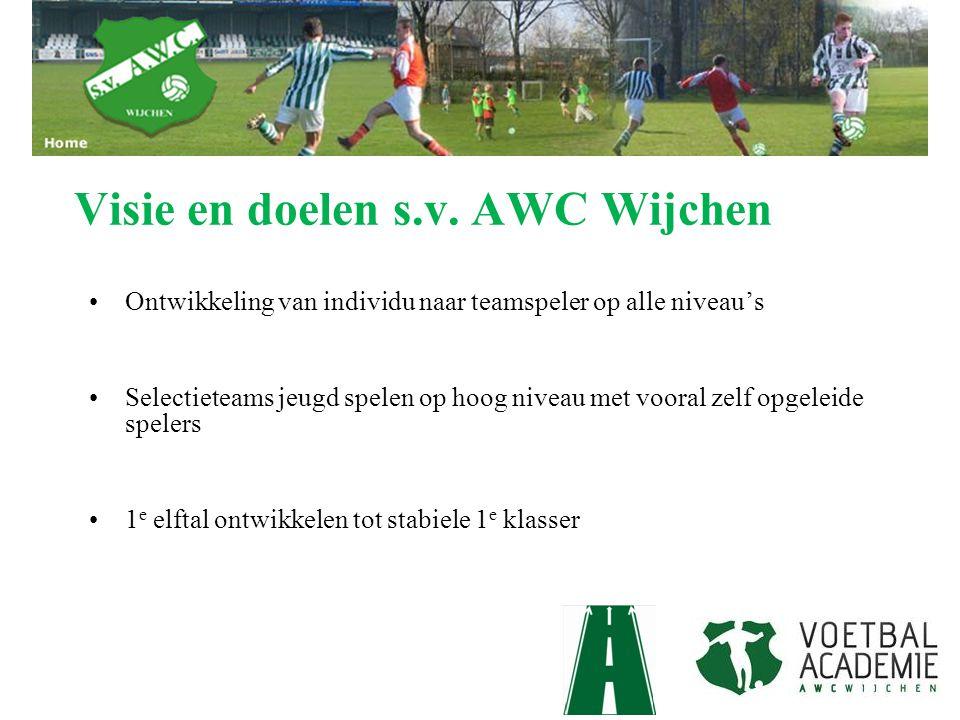 Visie en doelen s.v. AWC Wijchen