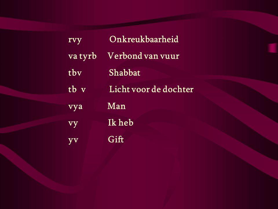 rvy Onkreukbaarheid va tyrb Verbond van vuur. tbv Shabbat. tb v Licht voor de dochter.