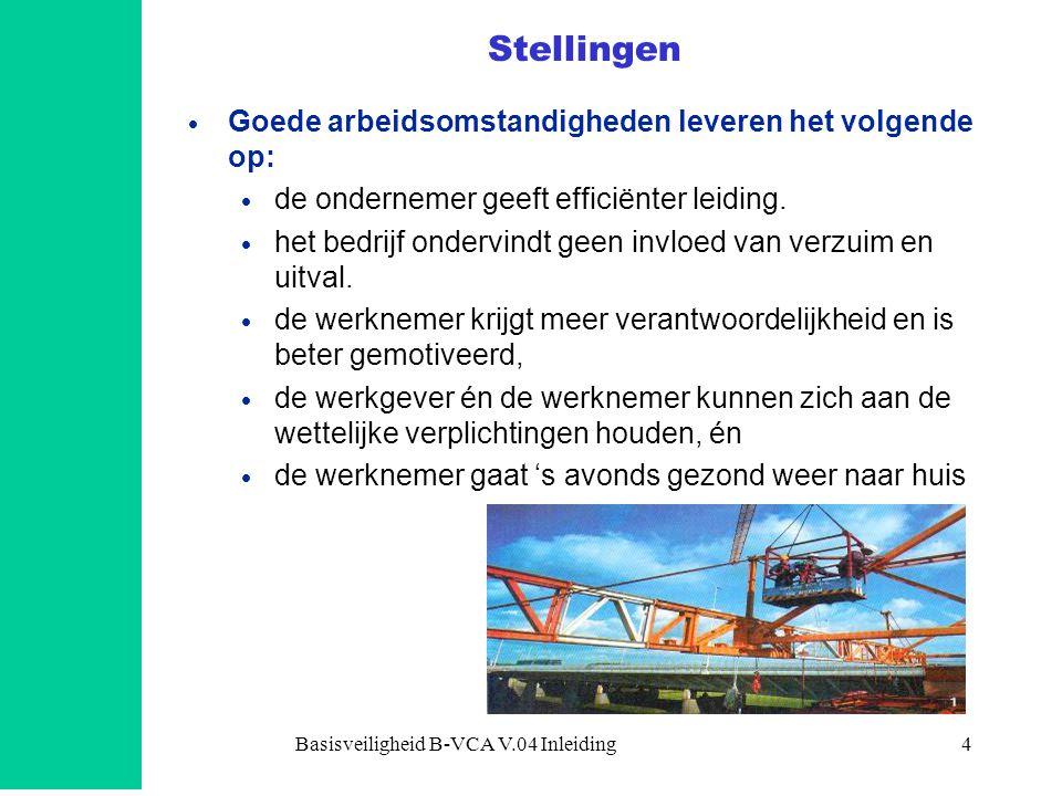 Basisveiligheid B-VCA V.04 Inleiding