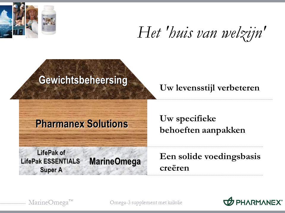 Het huis van welzijn Gewichtsbeheersing Pharmanex Solutions