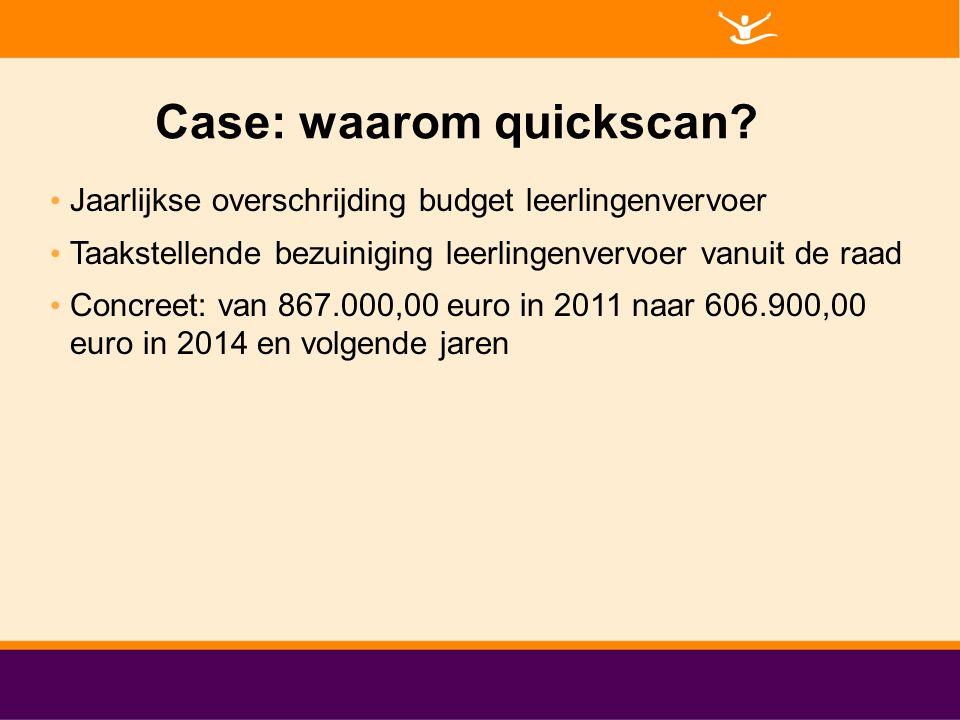 Case: waarom quickscan