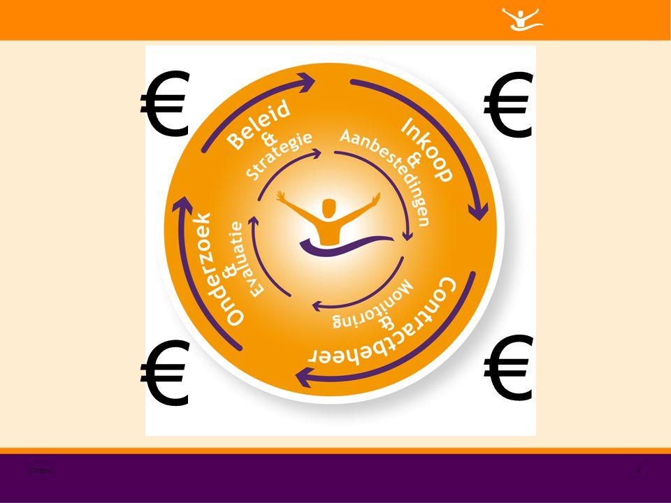 € € € € 4-4-2017