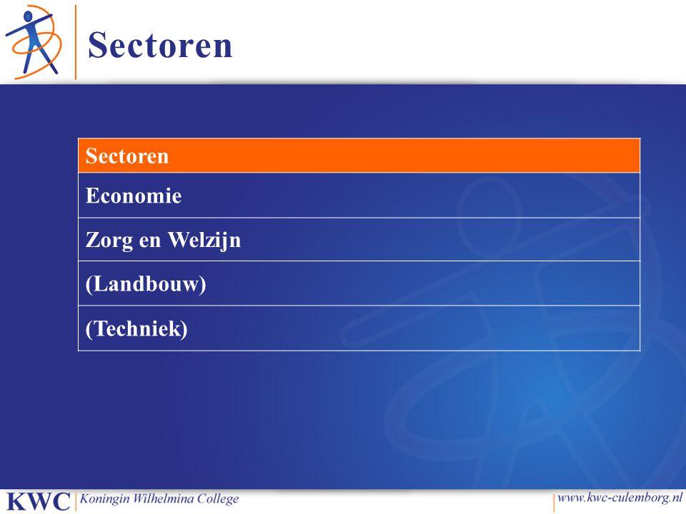 Sectoren Sectoren Economie Zorg en Welzijn (Landbouw) (Techniek)