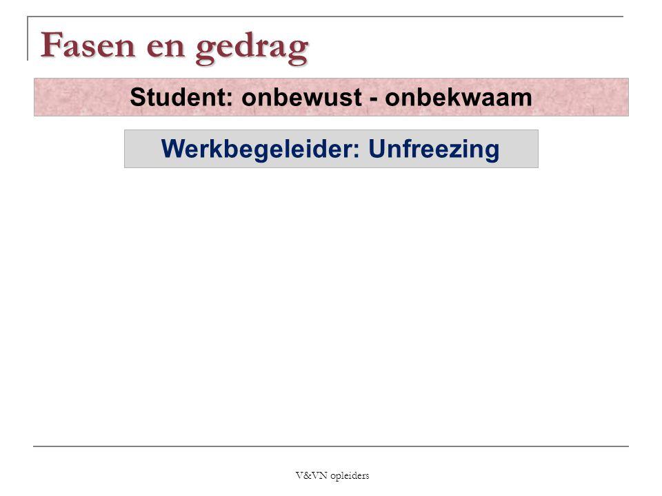 Student: onbewust - onbekwaam Werkbegeleider: Unfreezing
