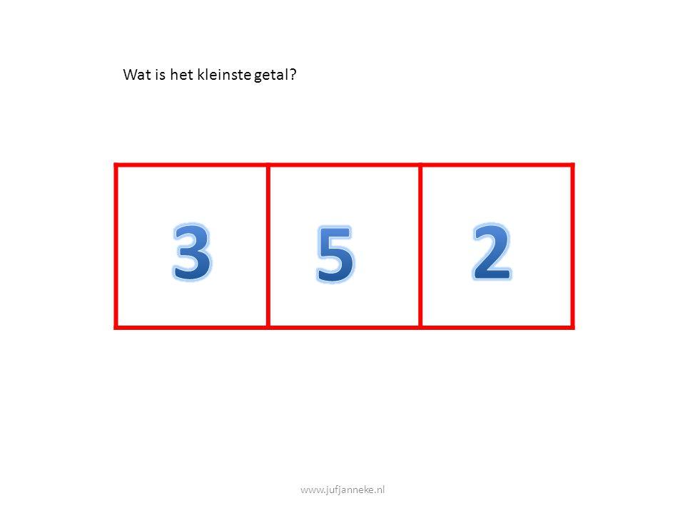 Wat is het kleinste getal