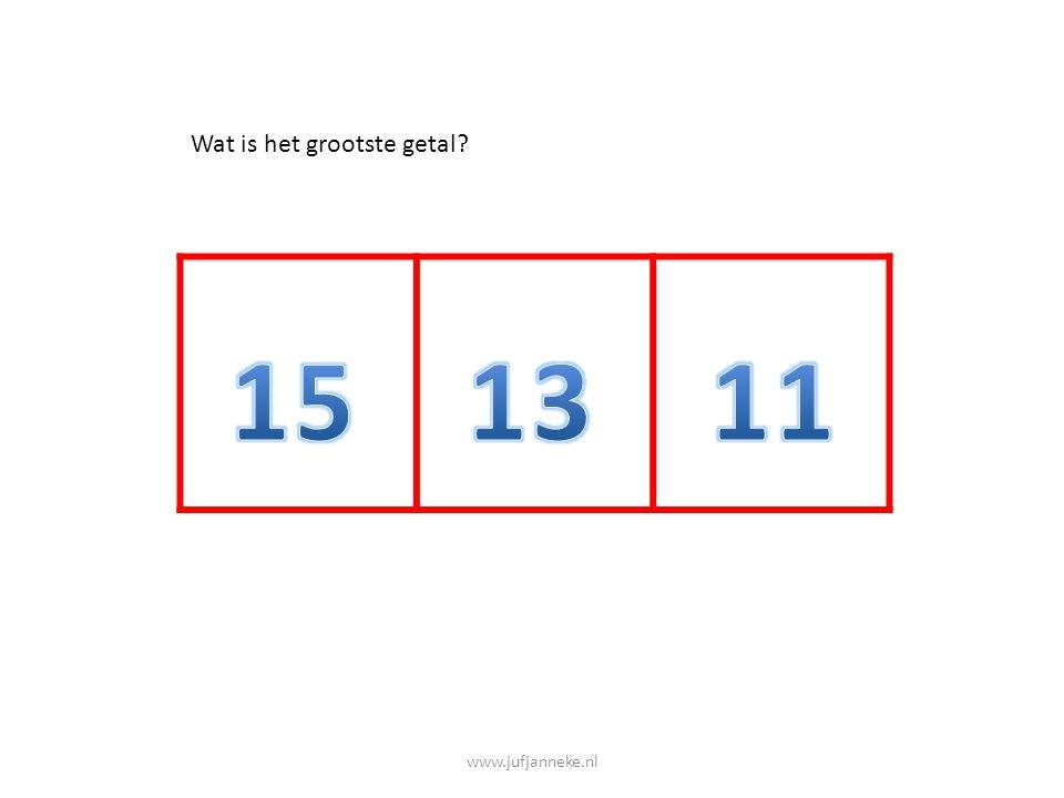 Wat is het grootste getal
