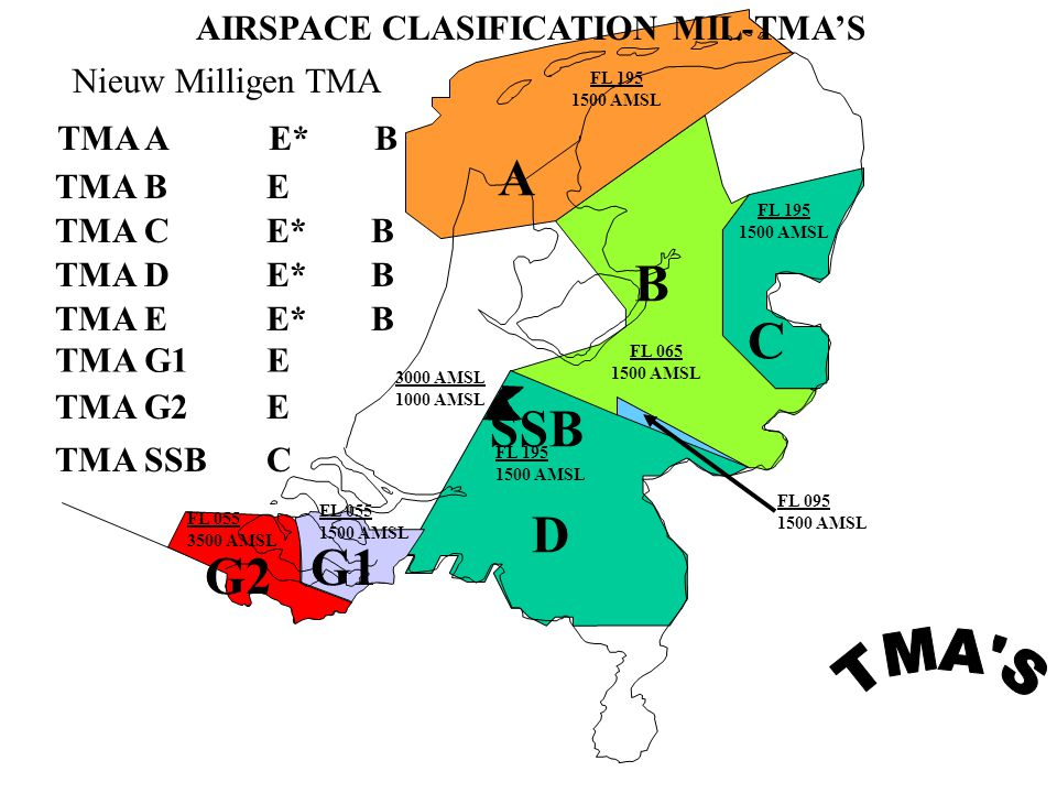 A B C SSB D G1 G2 TMA S AIRSPACE CLASIFICATION MIL-TMA'S