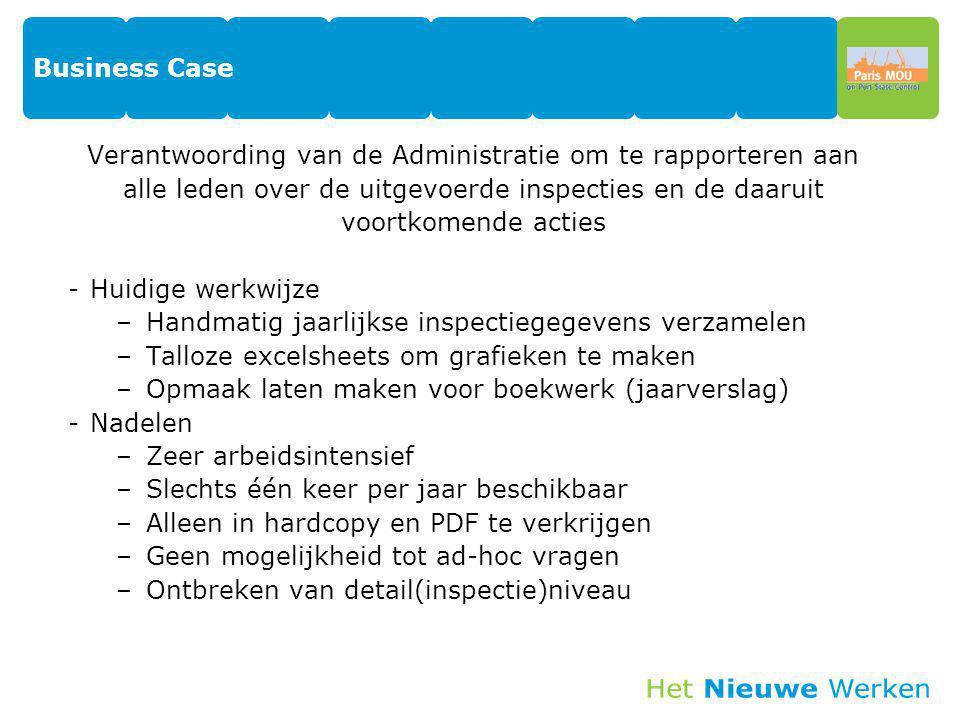 Business Case Verantwoording van de Administratie om te rapporteren aan alle leden over de uitgevoerde inspecties en de daaruit voortkomende acties.