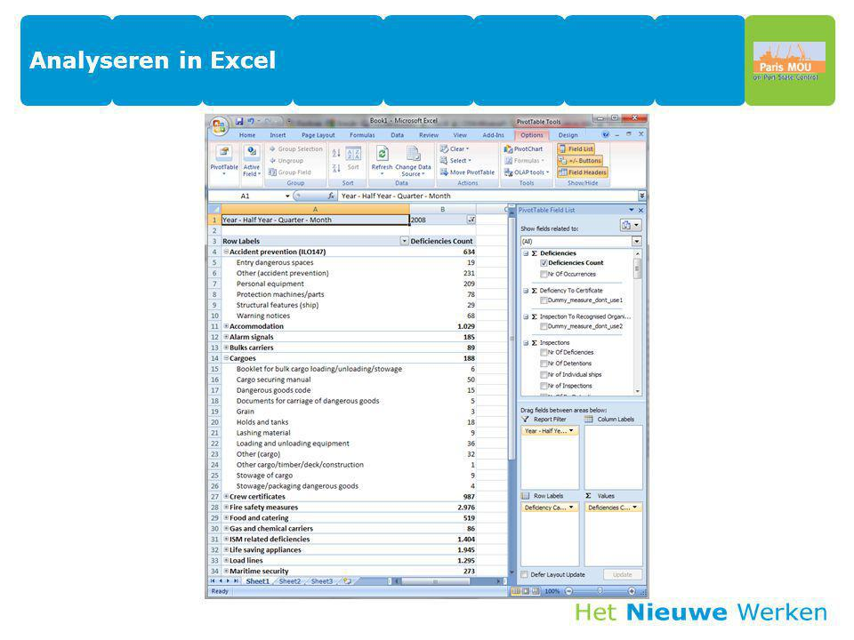 Analyseren in Excel