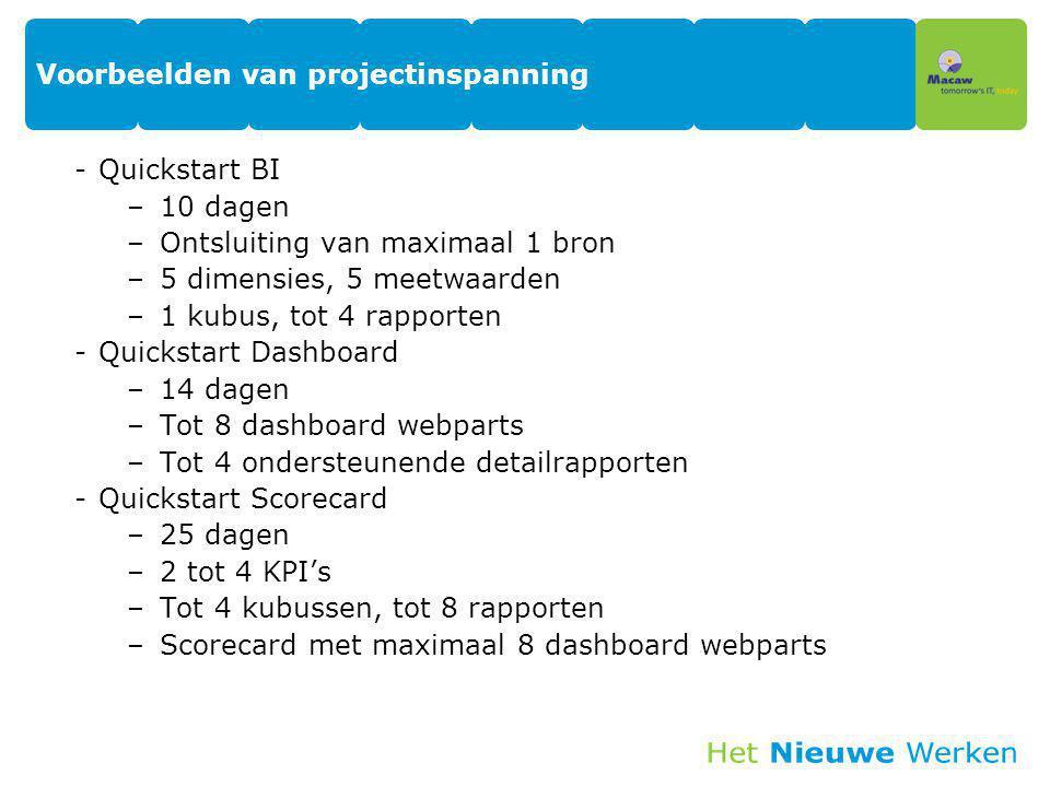 Voorbeelden van projectinspanning