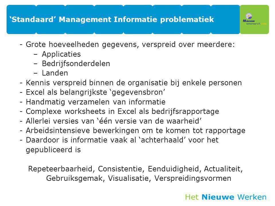 'Standaard' Management Informatie problematiek
