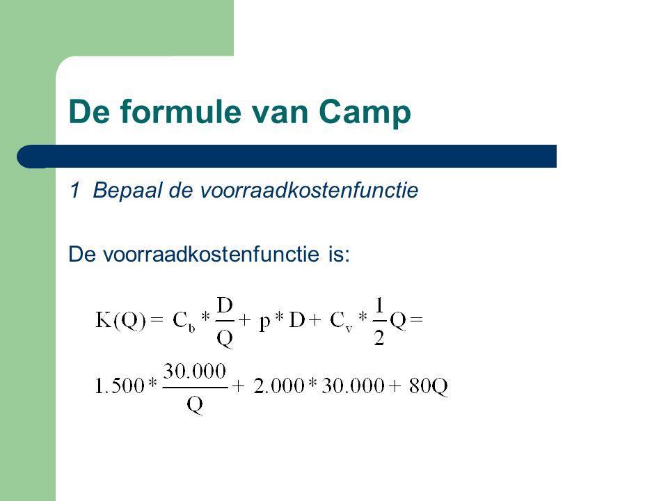 De formule van Camp 1 Bepaal de voorraadkostenfunctie De voorraadkostenfunctie is:
