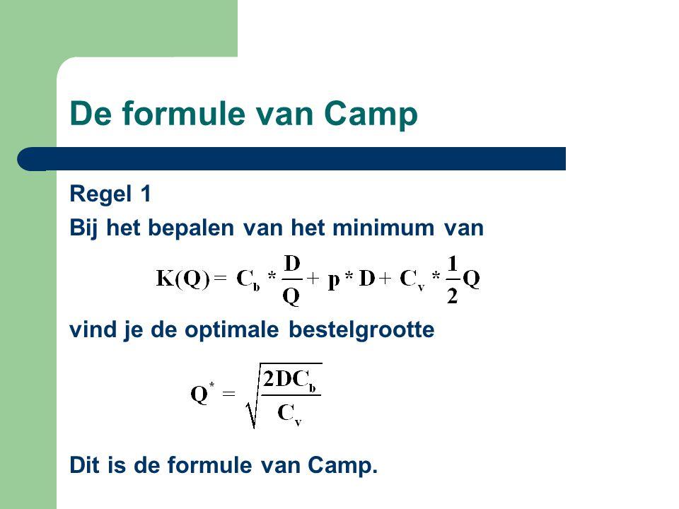 De formule van Camp Regel 1 Bij het bepalen van het minimum van vind je de optimale bestelgrootte Dit is de formule van Camp.