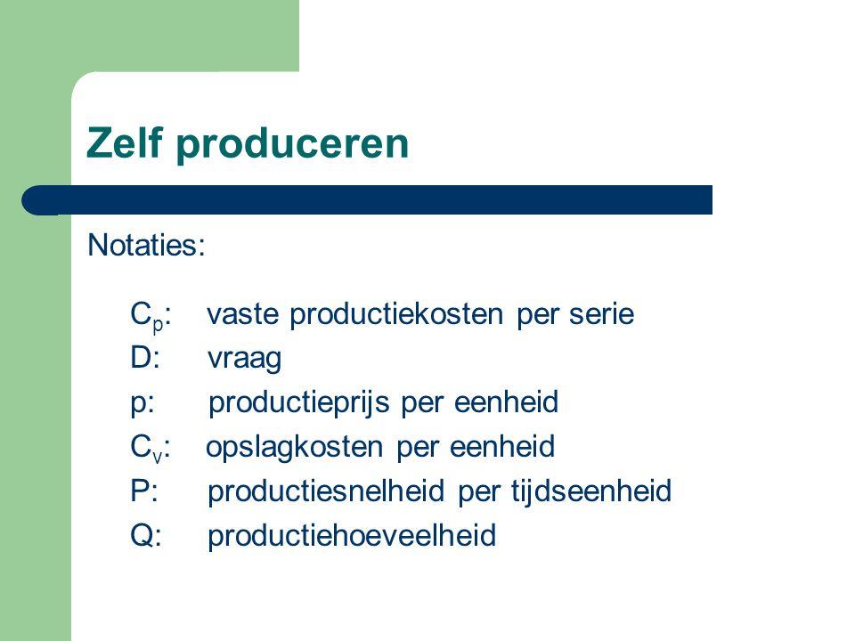 Zelf produceren