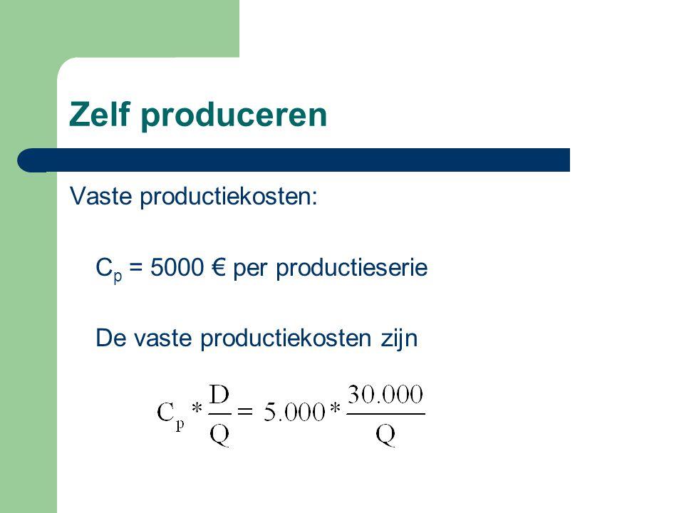Zelf produceren Vaste productiekosten: Cp = 5000 € per productieserie De vaste productiekosten zijn