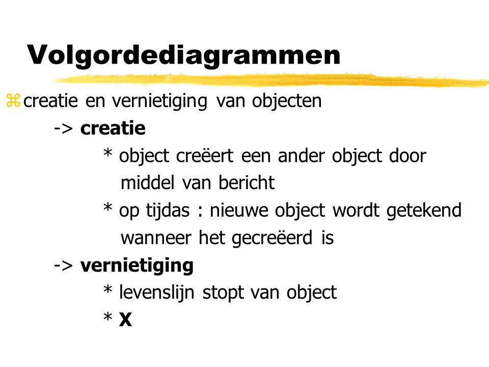 Volgordediagrammen creatie en vernietiging van objecten -> creatie