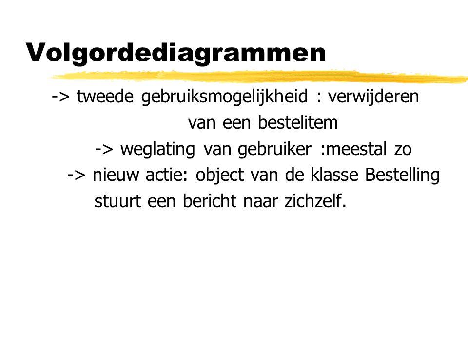 Volgordediagrammen -> tweede gebruiksmogelijkheid : verwijderen