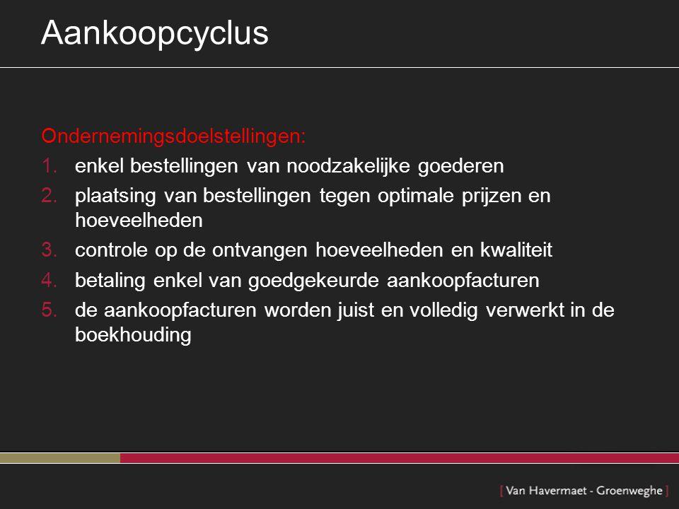 Aankoopcyclus Ondernemingsdoelstellingen: