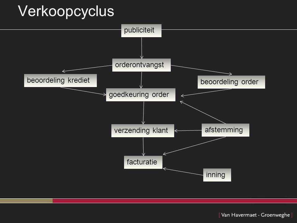 Verkoopcyclus publiciteit orderontvangst beoordeling krediet